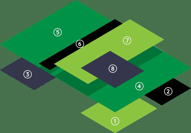 Toronto Business Continuity Planning